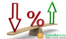 Процентная ставка по займу